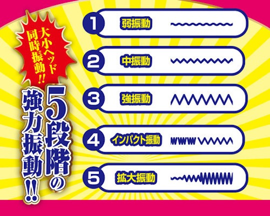Tsurunko Kuri Jori G-Spot Clitoral Vibrator