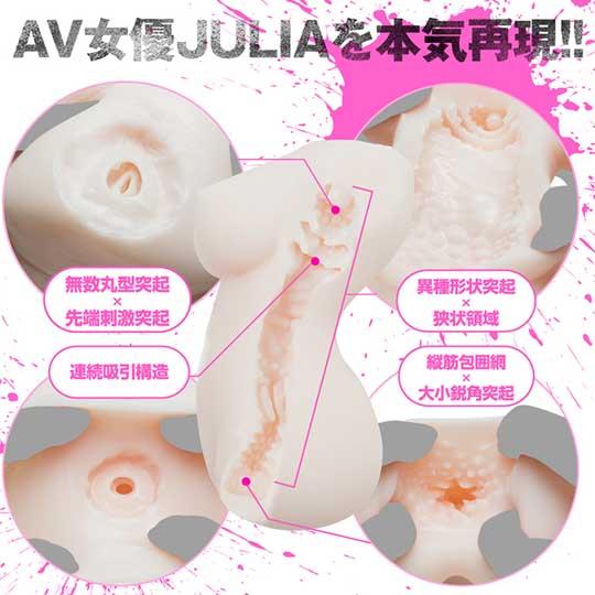 Horny JAV Actress Julia Realistic Clone Goddess Body Onahole