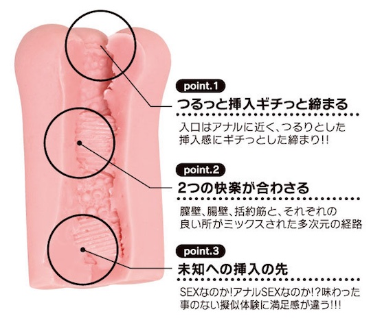 Ana-manko Combined Anus and Pussy Hole Threesome Masturbator