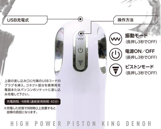 High-Power Sex Machine Piston King Denoh