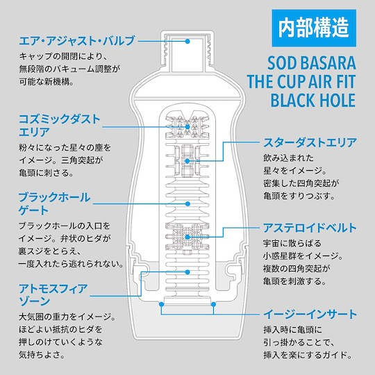 SOD Basara The Cup Air Fit Black Hole