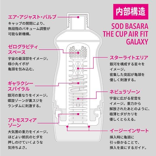SOD Basara The Cup Air Fit Galaxy