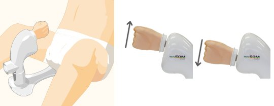 Mens SOM Hand Type Handjob Machine