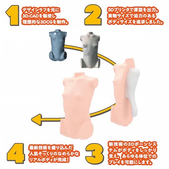 Real Body 3D Bone System Momo Satsuki