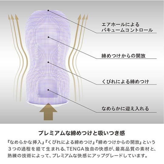 Premium Tenga Original Vacuum Cup Renewal