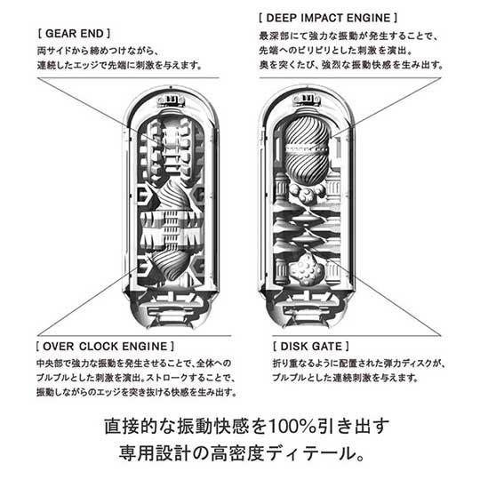 Tenga Flip Zero Electronic Vibration Soft Edition
