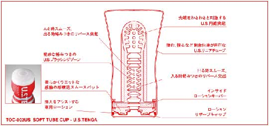 Tenga Onacup US Version Tube mou