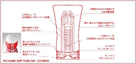 Tenga Onacup US Edition Soft Tube