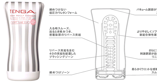 Tenga Onacup Soft Tube White Edition 3 Pack