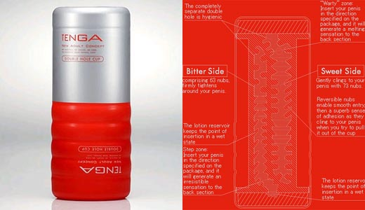 Tenga Onacup Double Hole